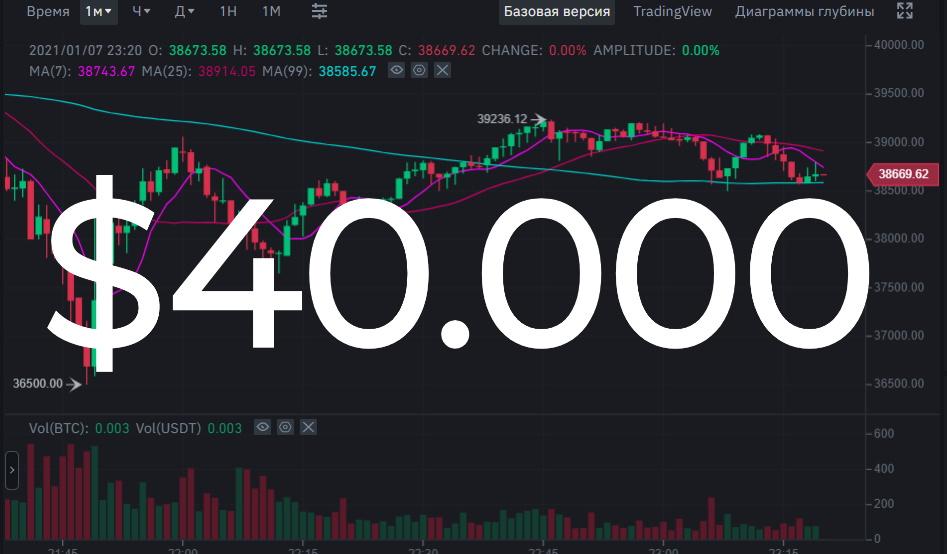 $40.000 ATH