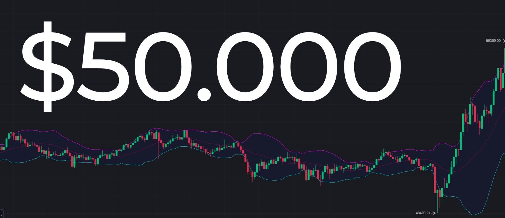 $50000 ATH